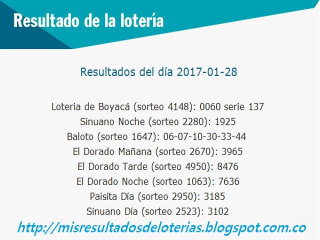 Loterias de Hoy | Resultados diarios de la Lotería y el Chance | Enero 28 2017