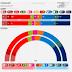 DENMARK <br/>Epinion poll | August 2017
