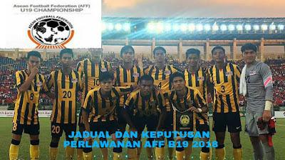 Jadual, Keputusan dan Carta Perlawanan Kejohanan Remaja AFF B-19 2018