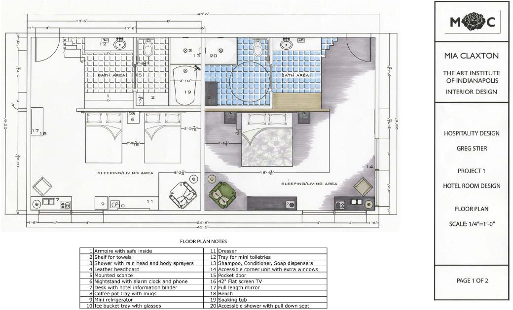Aim To Design Hotel Room Design