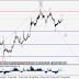 Análisis de ondas y pronóstico del mercado, 26.08 – 02.09
