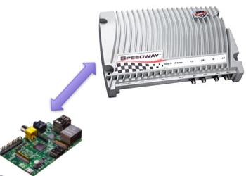 LLRP Toolkit on ARM (Raspberry Pi) | Arbitrary Blog Execution
