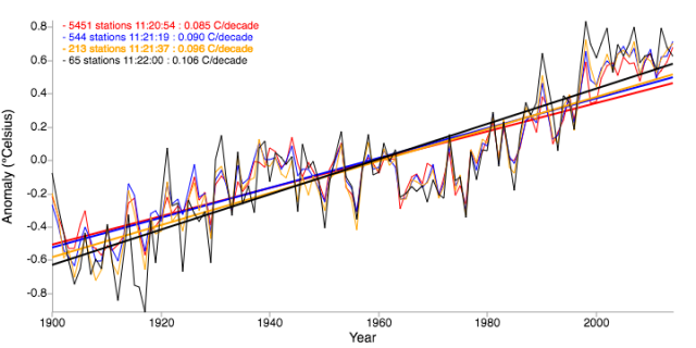 Le bulletin climato factuel (le vrai) - Page 3 Randomstations