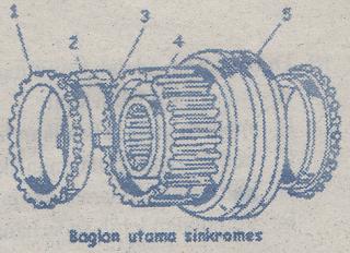 komponen