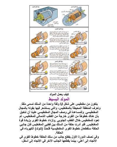 المولد الكهربائي pdf