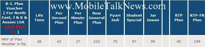 BSNL withdrawn Existing Validity Mobile Talk News