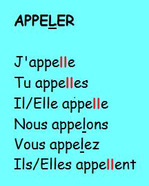 Le Blog D Anne Nb1 Conjugaison Du Verbe S Appeler