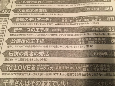 "Habrá secuela para ""To Love-Ru -Trouble- Darkness"" (To LOVEる ダークネス-)."