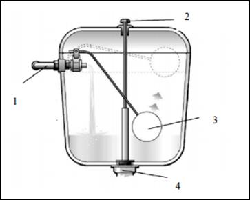 Tecnolog a industrial de bachillerato ejercicio diagrama for Lo espejo 0847 la cisterna