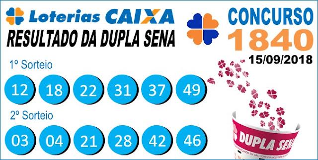 Resultado da Dupla Sena concurso 1840 de 15/09/2018 (Imagem: Informe Notícias)