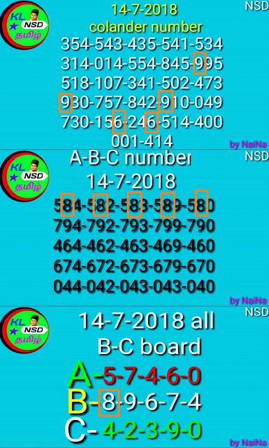 Kerala Lottery abc all board Guessing 14-07-2018 KARUNYA KR-354