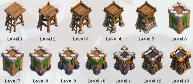 Biaya dan Lama Upgrade Archer Tower Clash Of Clans