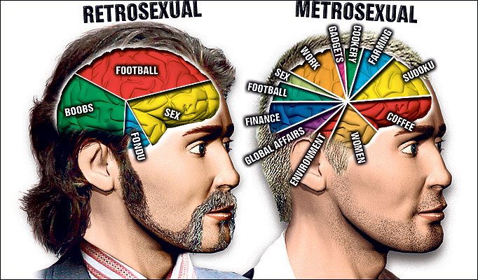What does metrosexual meen
