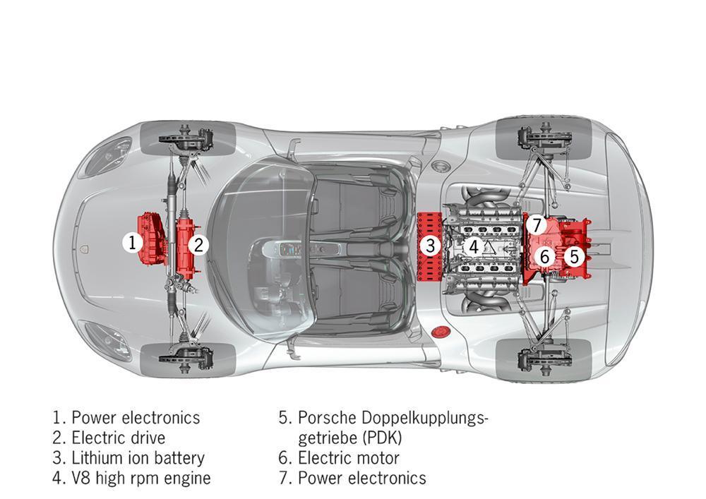 porsche wiring diagrams 997 kenmore water softener parts diagram 996 engine cylinder diagram, porsche, free image for user manual download