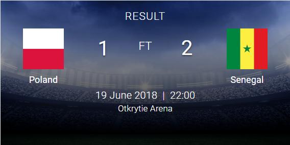 Result Poland VS Senegal