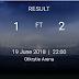World Cup 2018: Result Poland VS Senegal - 19 June 2018