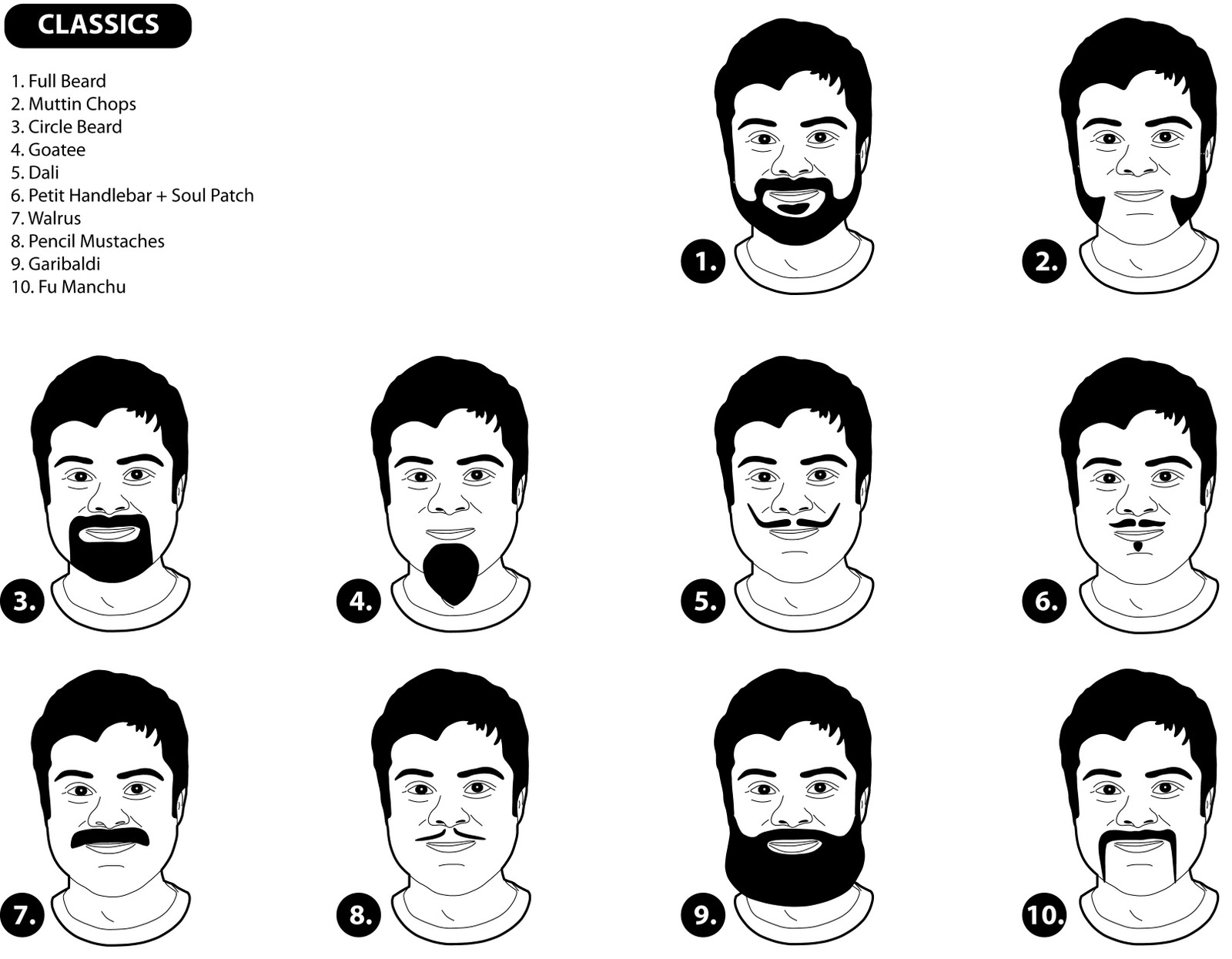 Learn by Diagram: Learn about facial hair styling