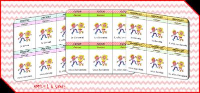 Conjuguer avec un jeu des 7 familles de verbes