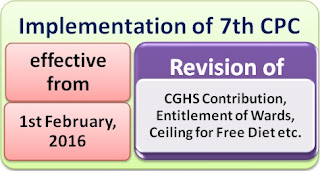7th+cpc+cghs+contribution+effective+date