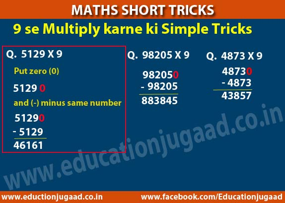 simple-maths-tricks