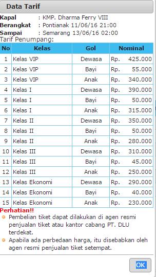 Harga Tiket dari Pontiana Ke Semarang