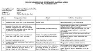 Kisi-Kisi Akidah Akhlak USBN MTs Tahun 2018/2019