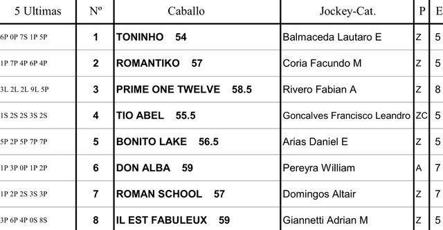 Inscriptos Handicap Runner Boy 1000m arena. Palermo. Hapsa.