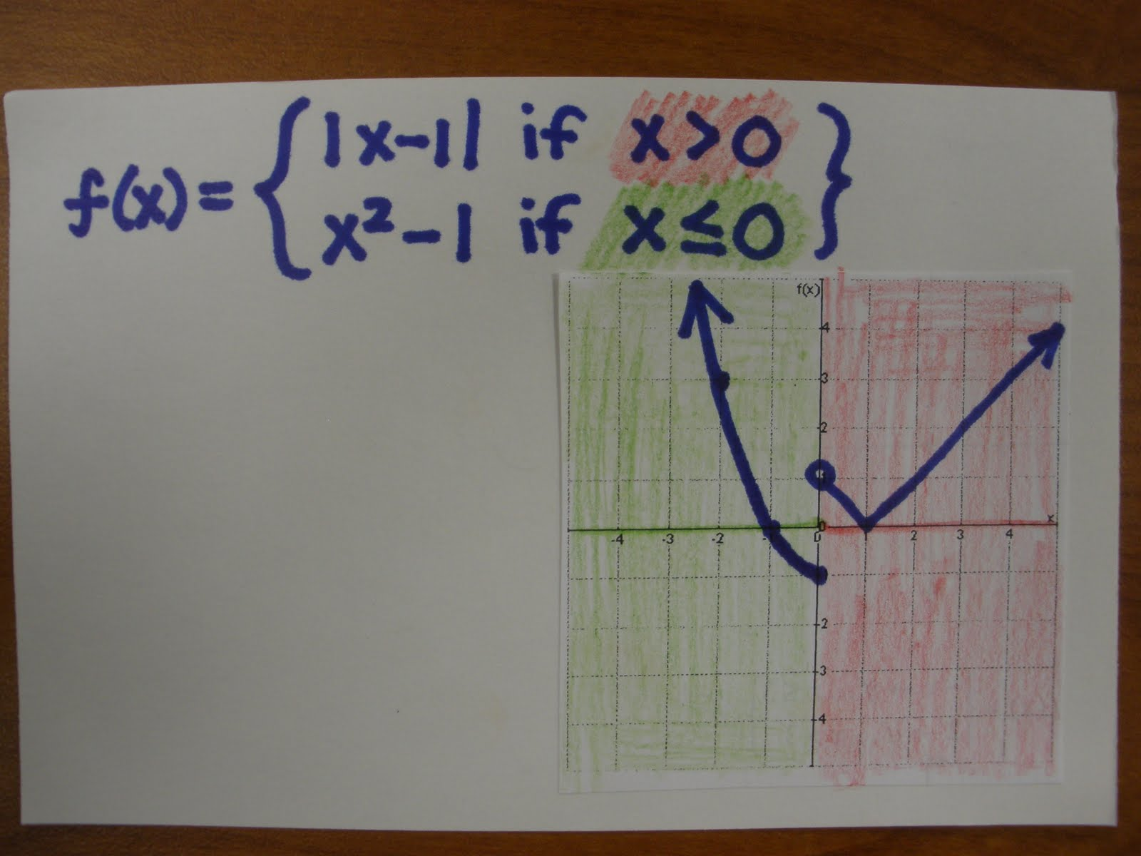 Square Root Of Negative One Teach Math Color Coding For