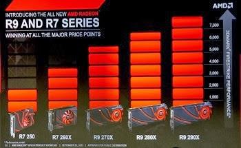Howzto Amd Radeon Rx 200 Series