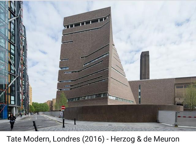 Bảo tàng Tate Modern