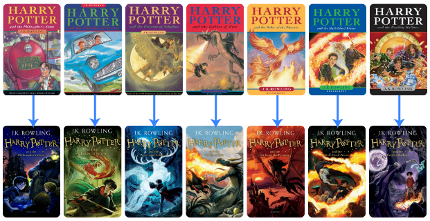 Harry Potter Book Covers Uk Vs Us : Harry potter forums view topic how many hp books and