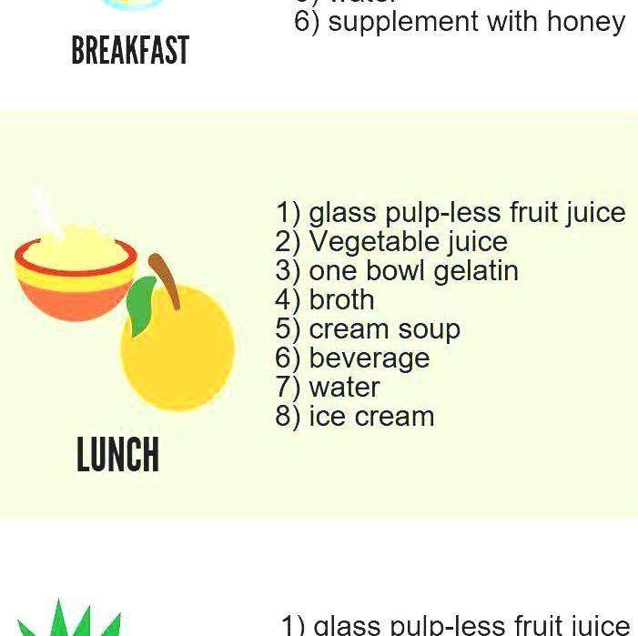 foods in a liquid diet