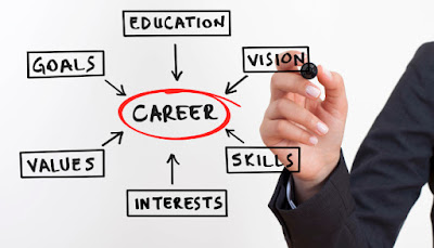 Plan your career In Education Sector