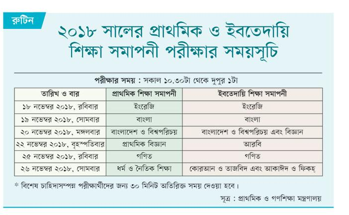 Primary and Ebtedayee Examination Routine 2018