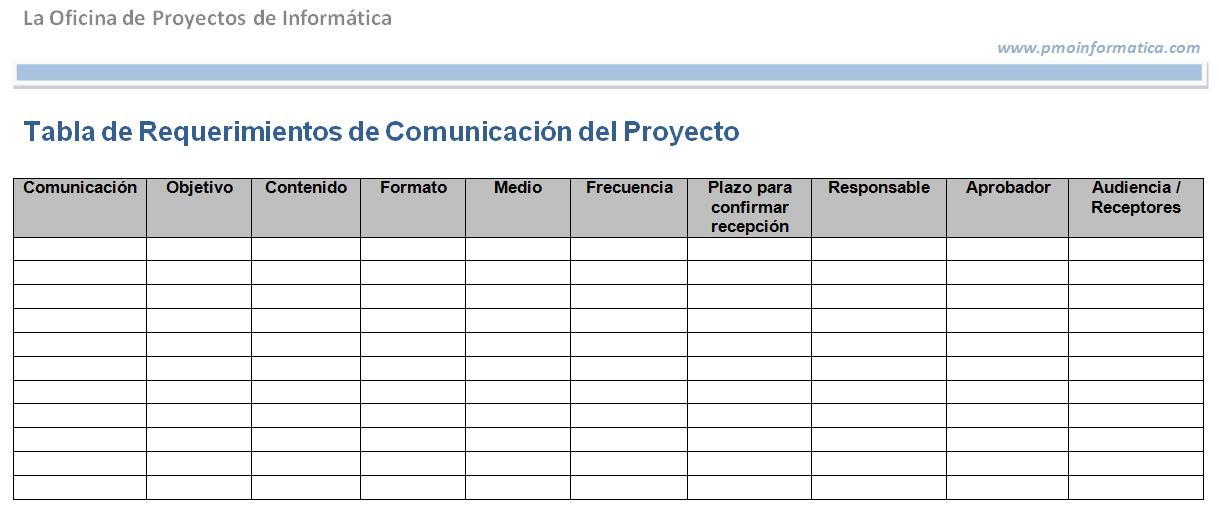 Plantilla de requerimientos de comunicaciones del proyecto for Oficina de proyectos de construccion