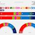 DENMARK, March 2017. Voxmeter poll