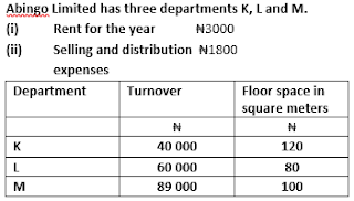 UTME 2010 PRINCIPLES OF ACCOUNT QUESTIONS (TEXT)