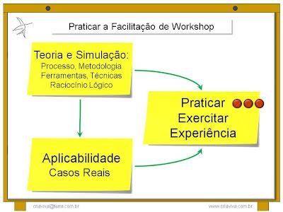 Treinamento Avançado Facilitação de Workshop de Inovação com IDM