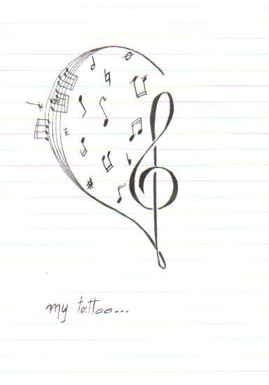 Tattoo Insights: Music Notes Tattoo Designs