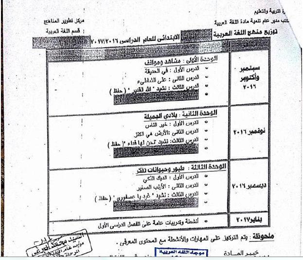 توزيع مناهج اللغة العربية جميع الصفوف ابتدائى 2016/2017