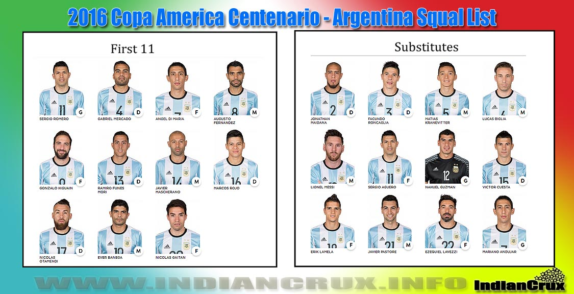 Argentina at 2016 Copa America Centenario - Schedule and Results