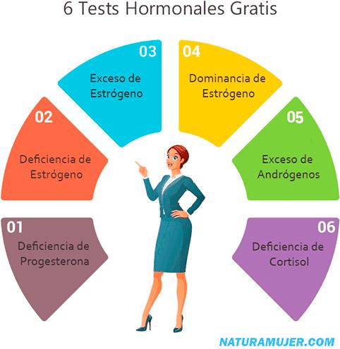 6 Tests Hormonales Online Gratis