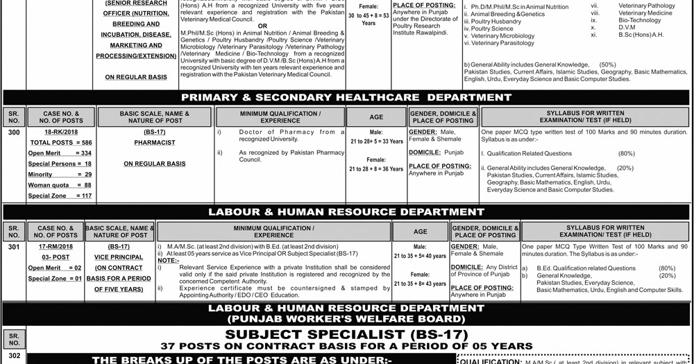 650+ Subject Specialist, Pharmacist, Assistant & Other Jobs in PPSC