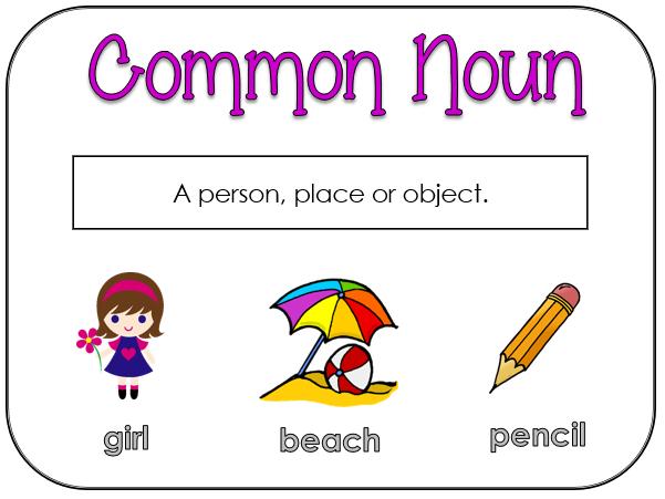googa: noun: common noun with exercises | basic english grammar learning