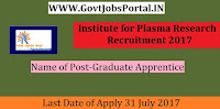 Institute for Plasma Research Recruitment 2017– 32 Graduate Apprentice, Diploma Apprentice