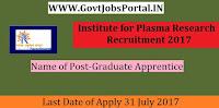 Institute for Plasma Research Recruitment 2017– 32 Graduate Apprentice, Diploma Apprentice