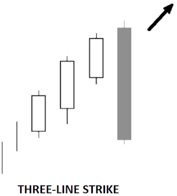 how to trade iq option with candlestick