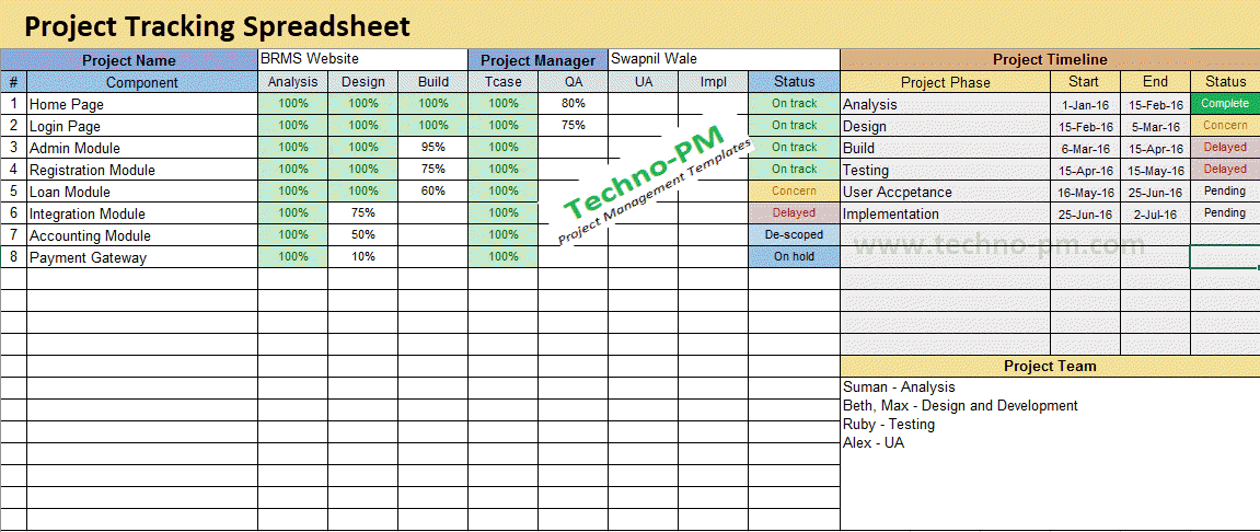 tracking multiple projects, project tracking excel template