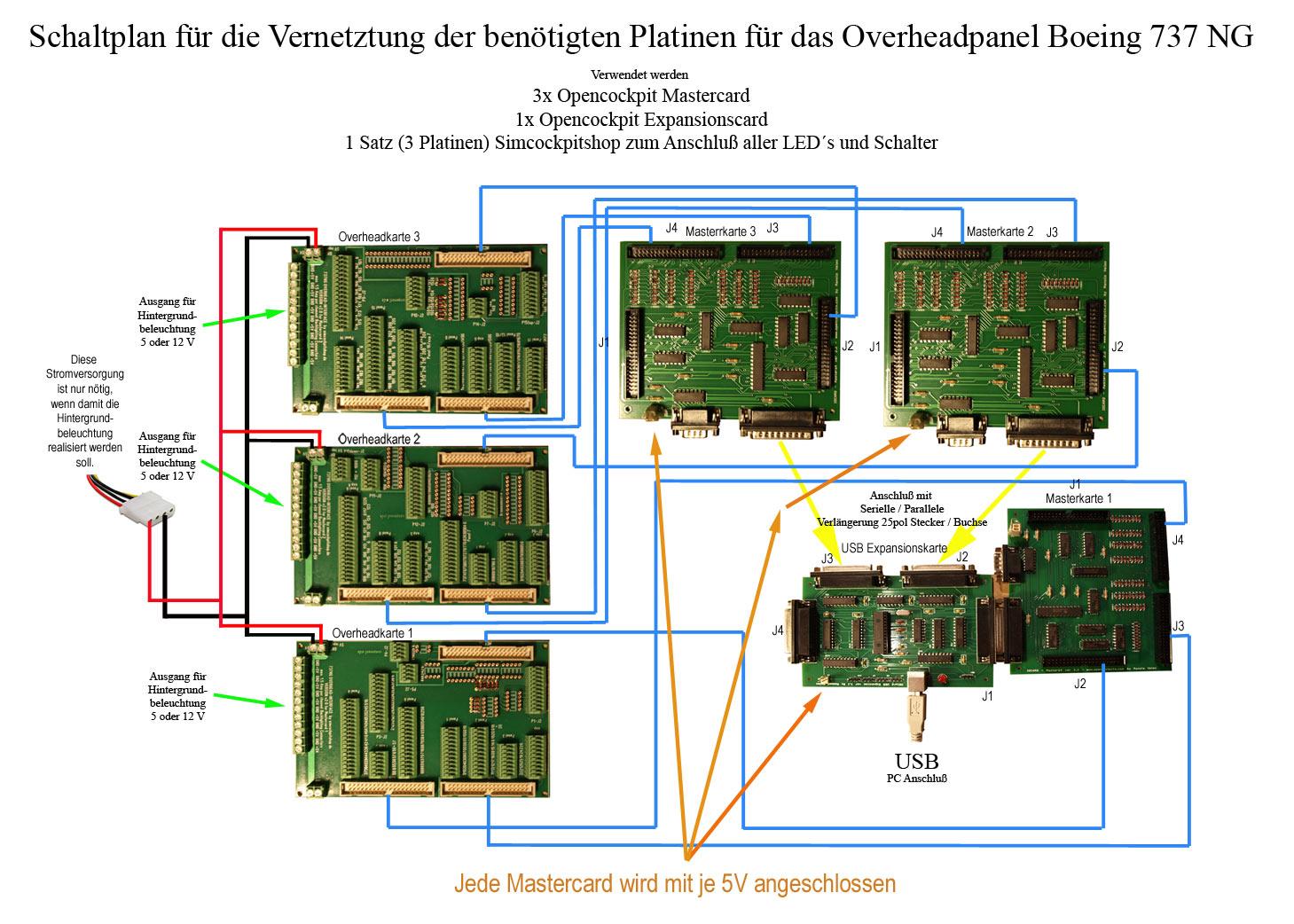Boeing 737 Homecockpit: Hardware / Software einrichten