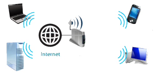 Novidade tecnologica - Internet via som